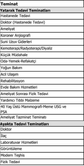 https://www.oguzbekisigorta.com/uploads/ozel-saglik-tabla.png